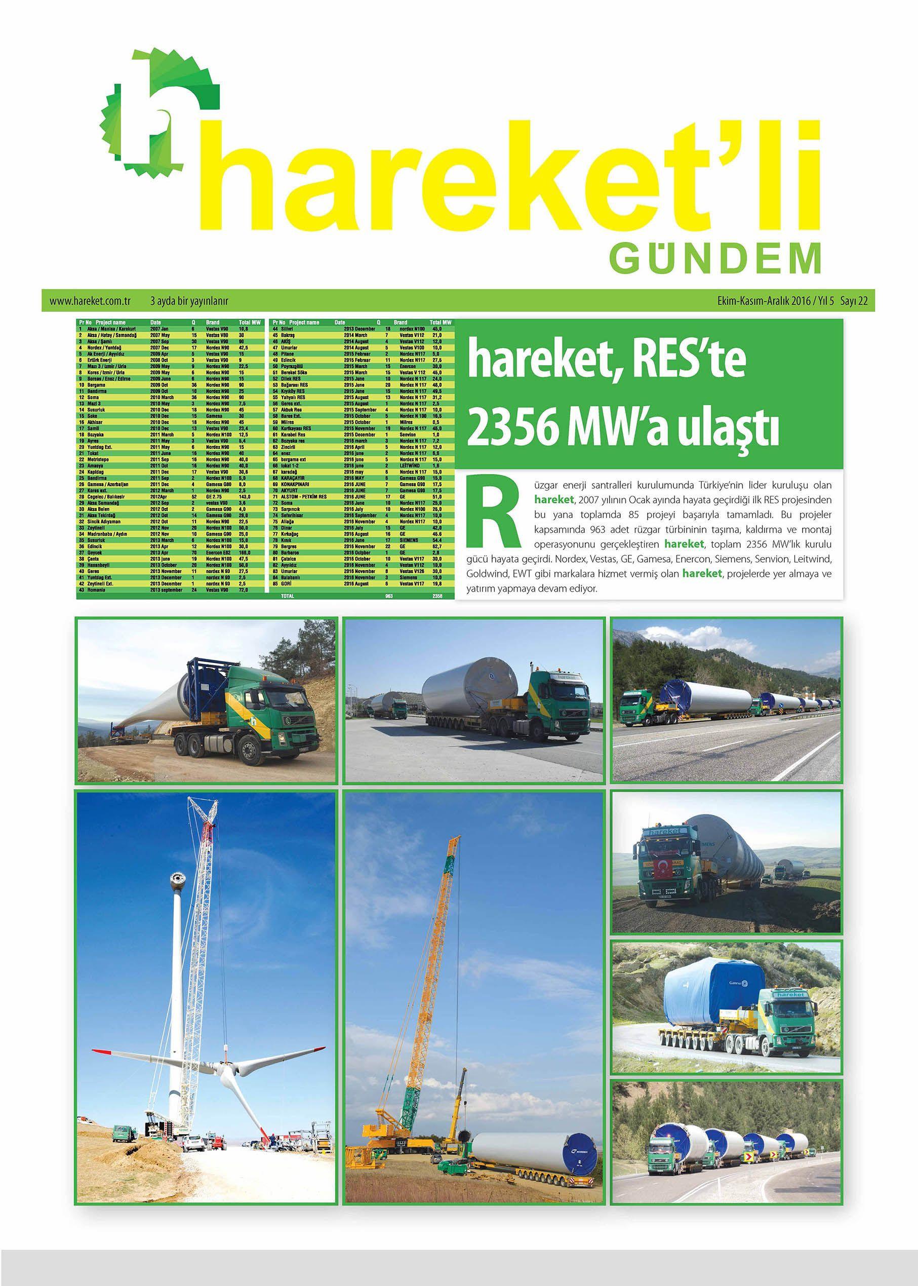 Hareket'li Gündem Magazine - ISSUE 22